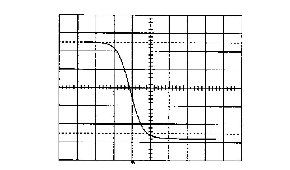 Figure 18. Segment of a Fundamental Curve