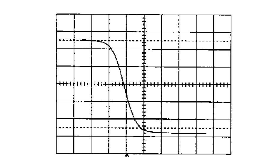 Figure 18. Segment of a Fundamental Curve