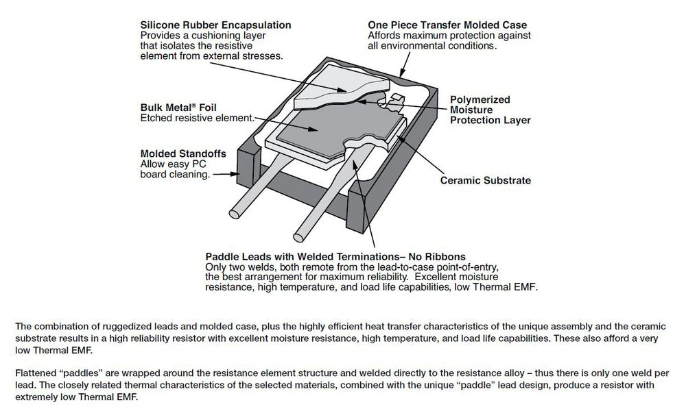 Figure 23 Ruggedized Construction