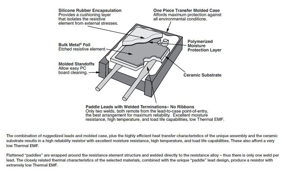 Figure 23 Ruggedized Construction