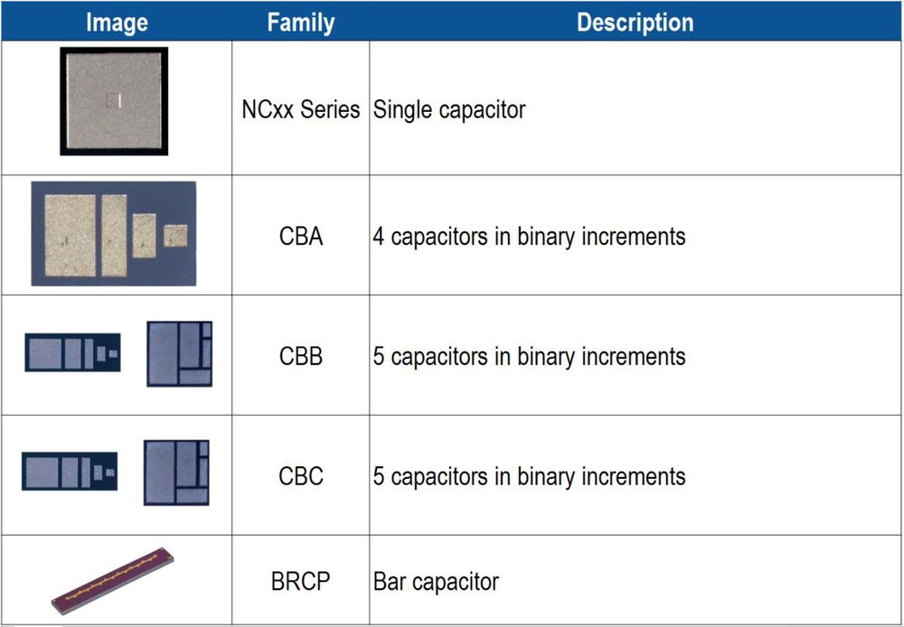 Capacitors summary Picture