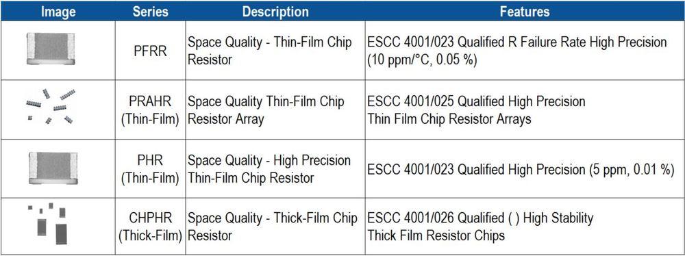 Space Chip Resistors