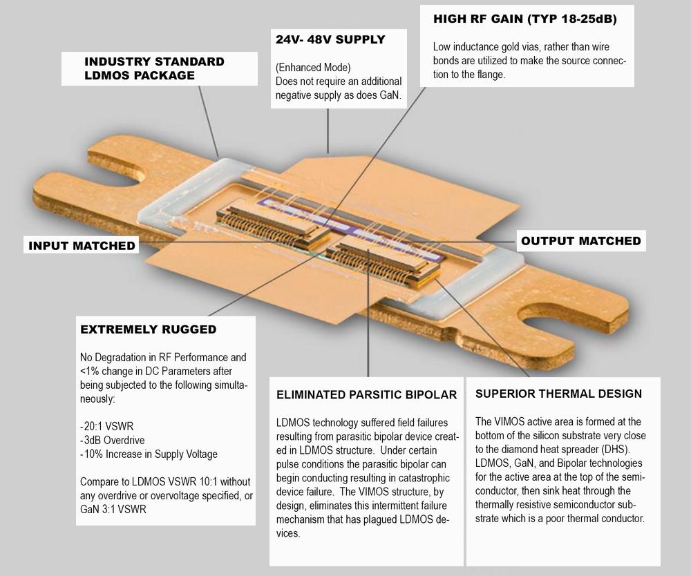 asi semiconductor  u2014 es components