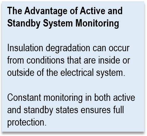 The Advantage of Active and Standby High Voltage System Monitoring
