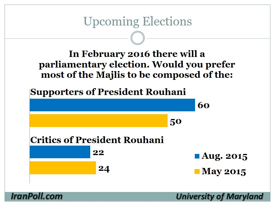13 UMD-IranPoll Iranian Public Opinion on Nuclear Agreement 2015-8-12.jpg
