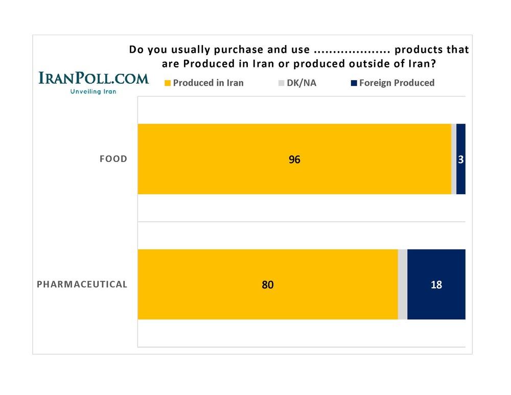 IranPoll Iran Brands (9).jpg