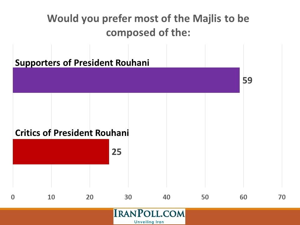IranPoll Feb 2016 (8).JPG