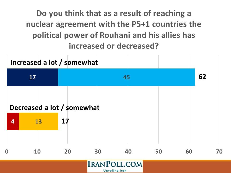 IranPoll Feb 2016 (9).JPG