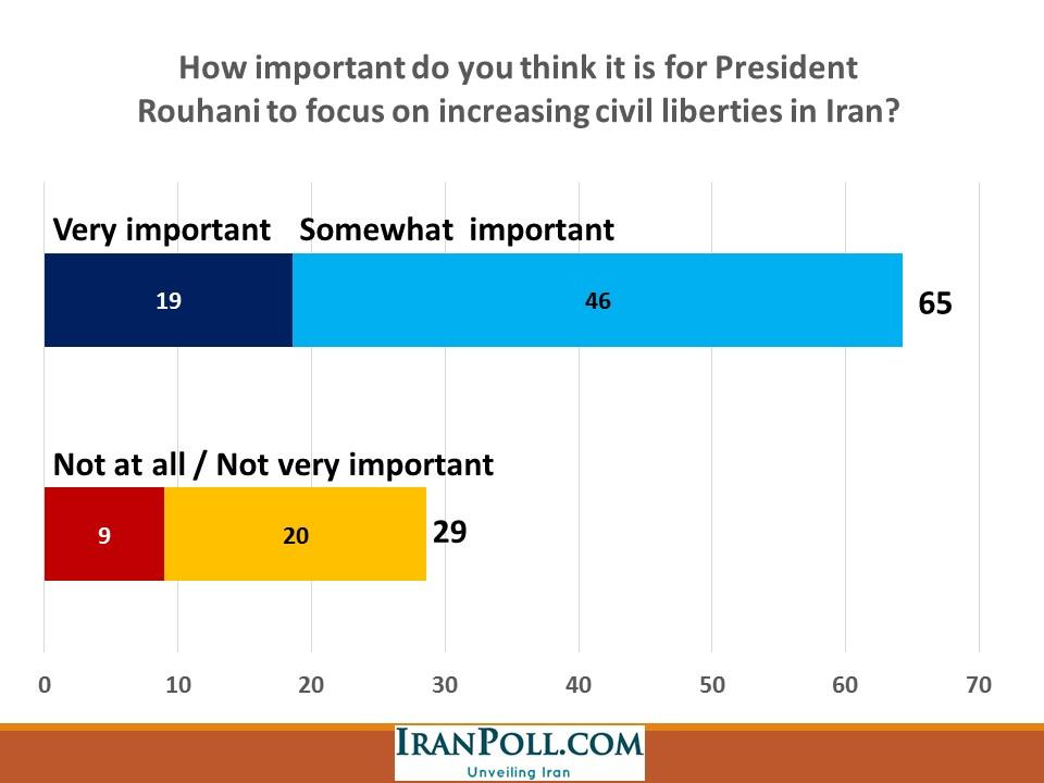 IranPoll Feb 2016 (12).JPG
