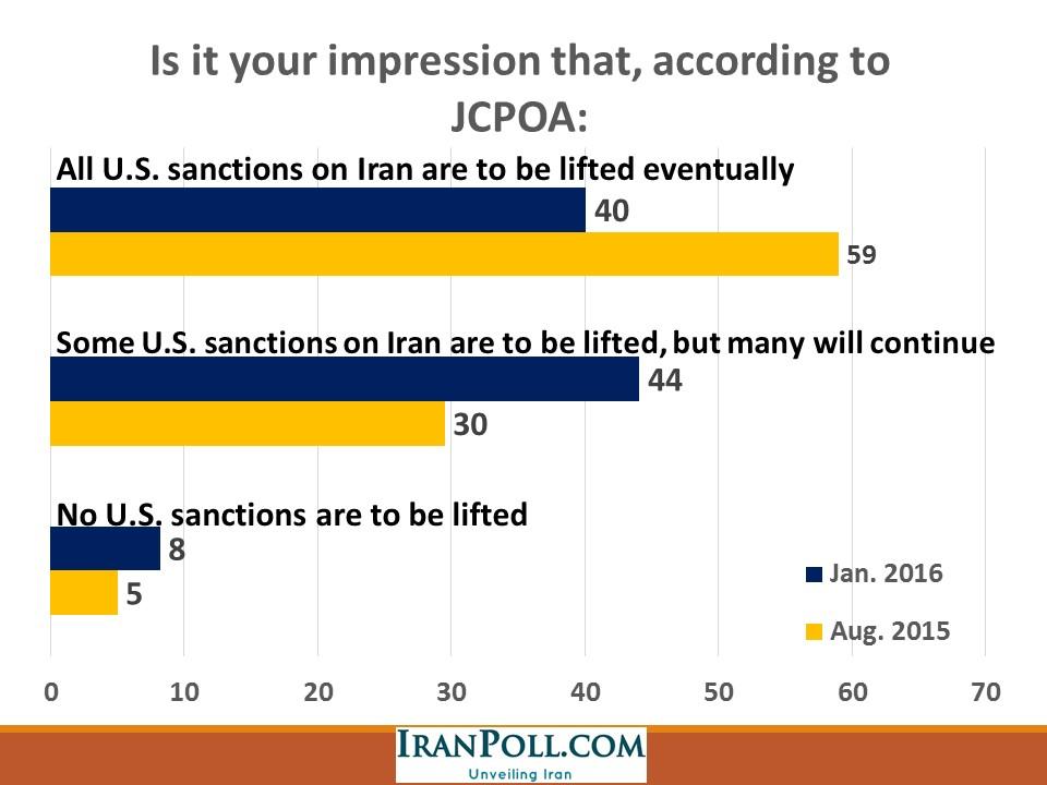 IranPoll Feb 2016 (19).JPG