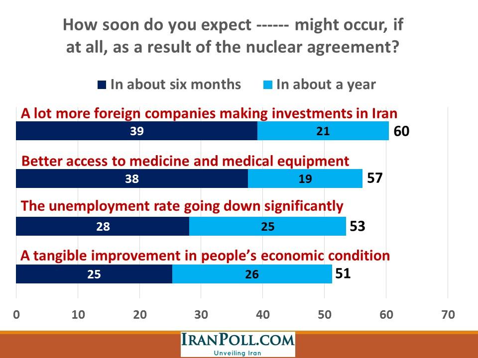 IranPoll Feb 2016 (24).JPG
