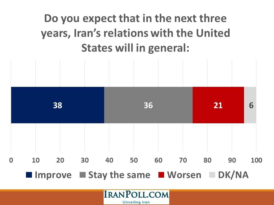 IranPoll Feb 2016 (28).JPG