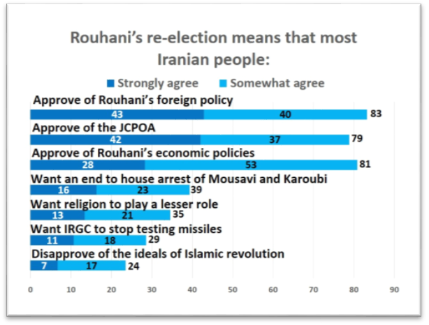 IranPoll UMD July 2017 (1).png