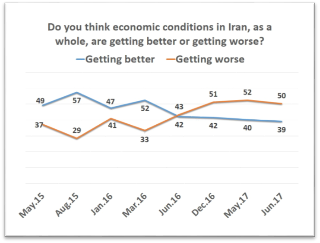 IranPoll UMD July 2017 (11).png