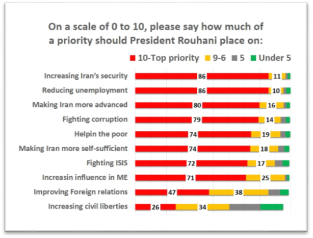 IranPoll UMD July 2017 (12).png