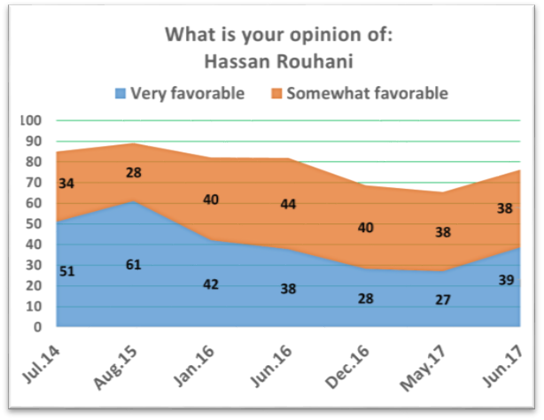 IranPoll UMD July 2017 (15).png