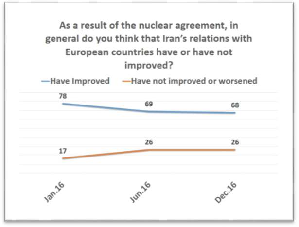 IranPoll UMD July 2017 (21).png