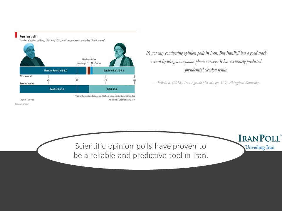 IranPoll State of Iran Dec 2018 wave - Amir Farmanesh - slide (4).JPG