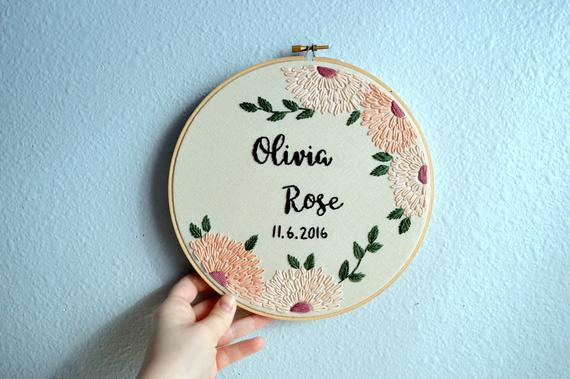 Custom Name Embroidery Hoop By BreezebotPunch