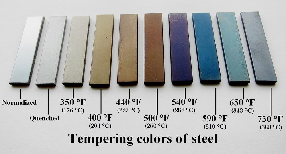 Pieces of through-tempered steel flatbar. Image courtesy of Zaereth (own work) on Wikipedia Commons, licensed under CC0 1.0