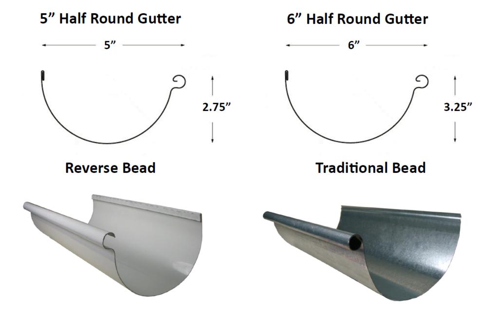 Half-Round Gutter Designs
