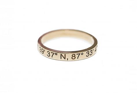 Coordinate Ring