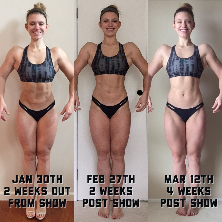 reverse diet front month 1 my engineered nutrition