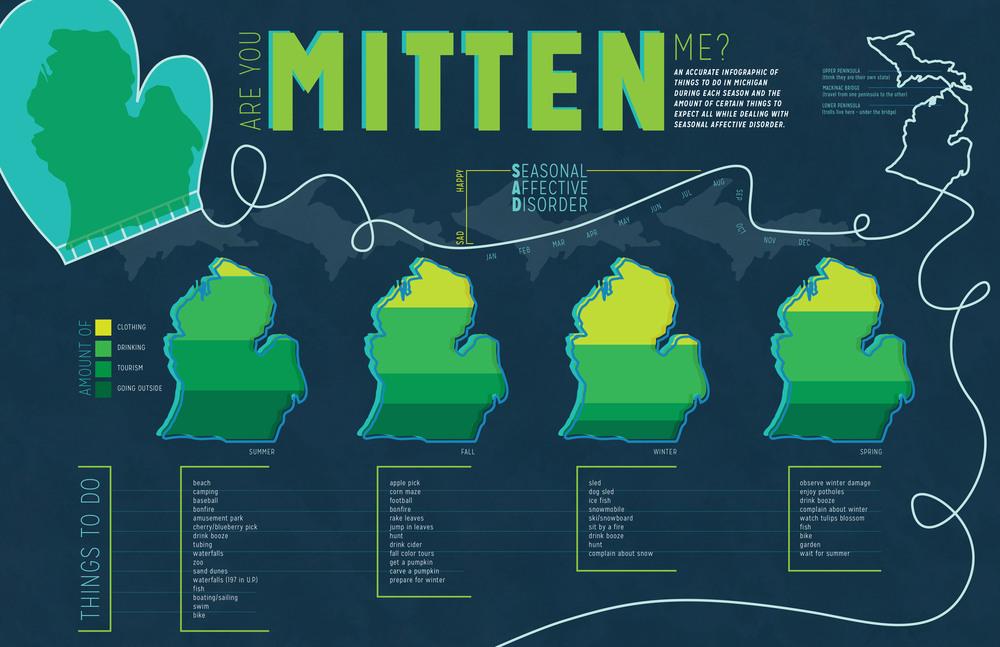 MI_infographic_layout_v8-LR.jpg