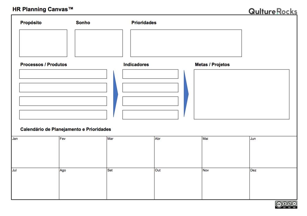 Canvas de Planejamento Estratégico de RH
