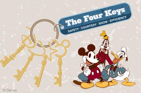Disney 4 keys- Fonte: Disney Internship and Programs