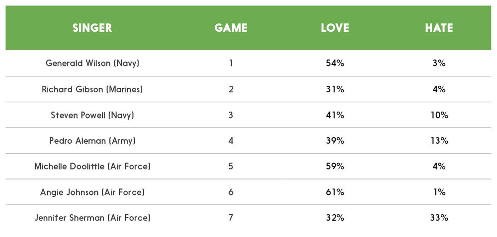 World-Series-Charts-Dan-Blog2.jpg