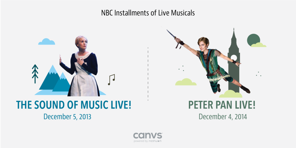 01_Canvs_Sound-of-Music-and-Peter-Pan1-1600x799.png