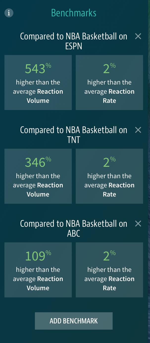 Context Panel NBA