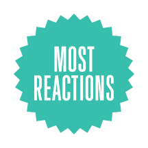 Most Reactions