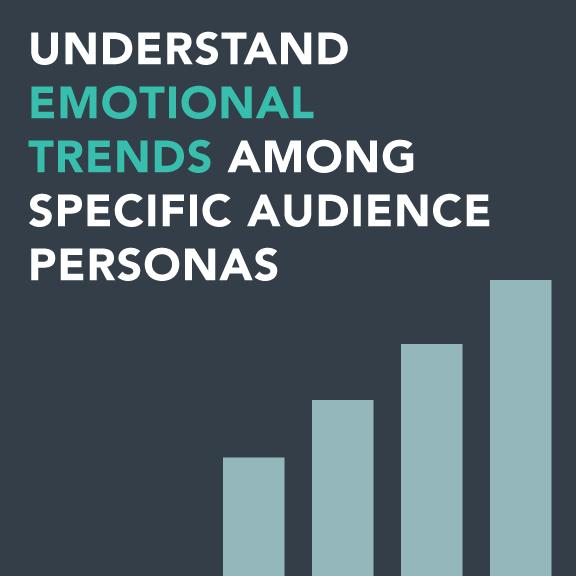 Understand Audience Personas
