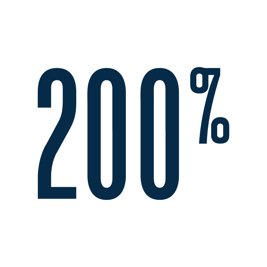 200Percent