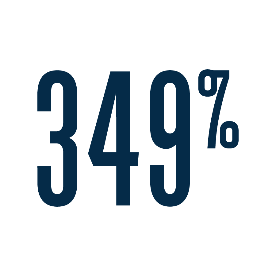 349Percent