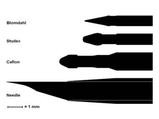 "Diagram showing the differences in the ""cutting edge"" of ear piercing studs used in piercing guns. The bottom silhouette is a single use hollow needle. Reference: Ear piercing techniques and their effect on cartilage, a histologic study"