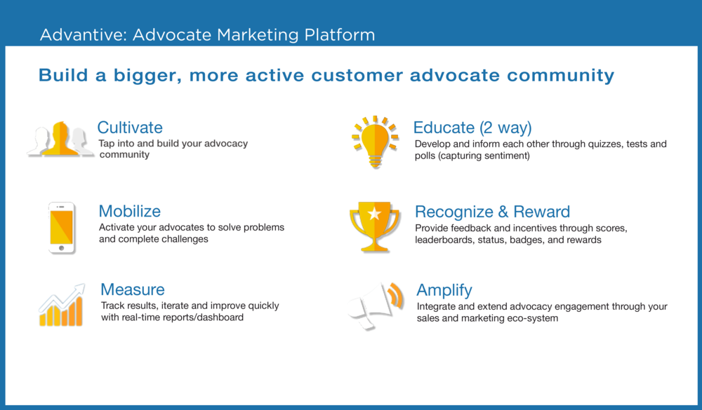 Advantive: Joust for Advocate Marketing