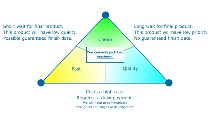 production_triangle_by_animatorrawgreen-d7n7a90.png