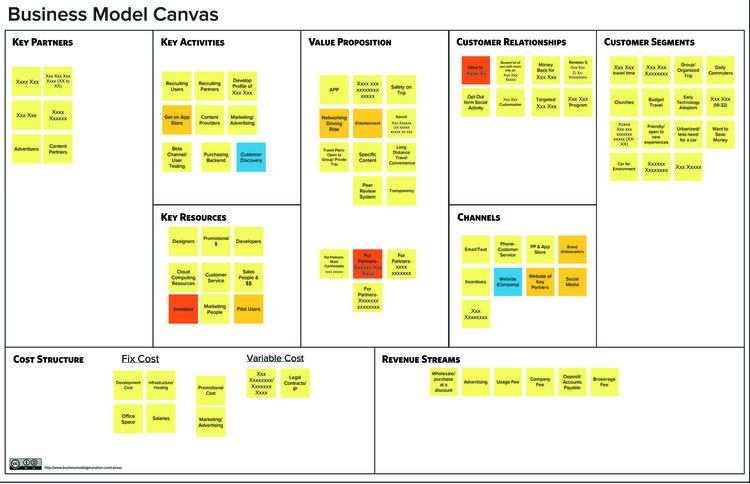Tools and Methods 005 - Business Model Design Example — One ...