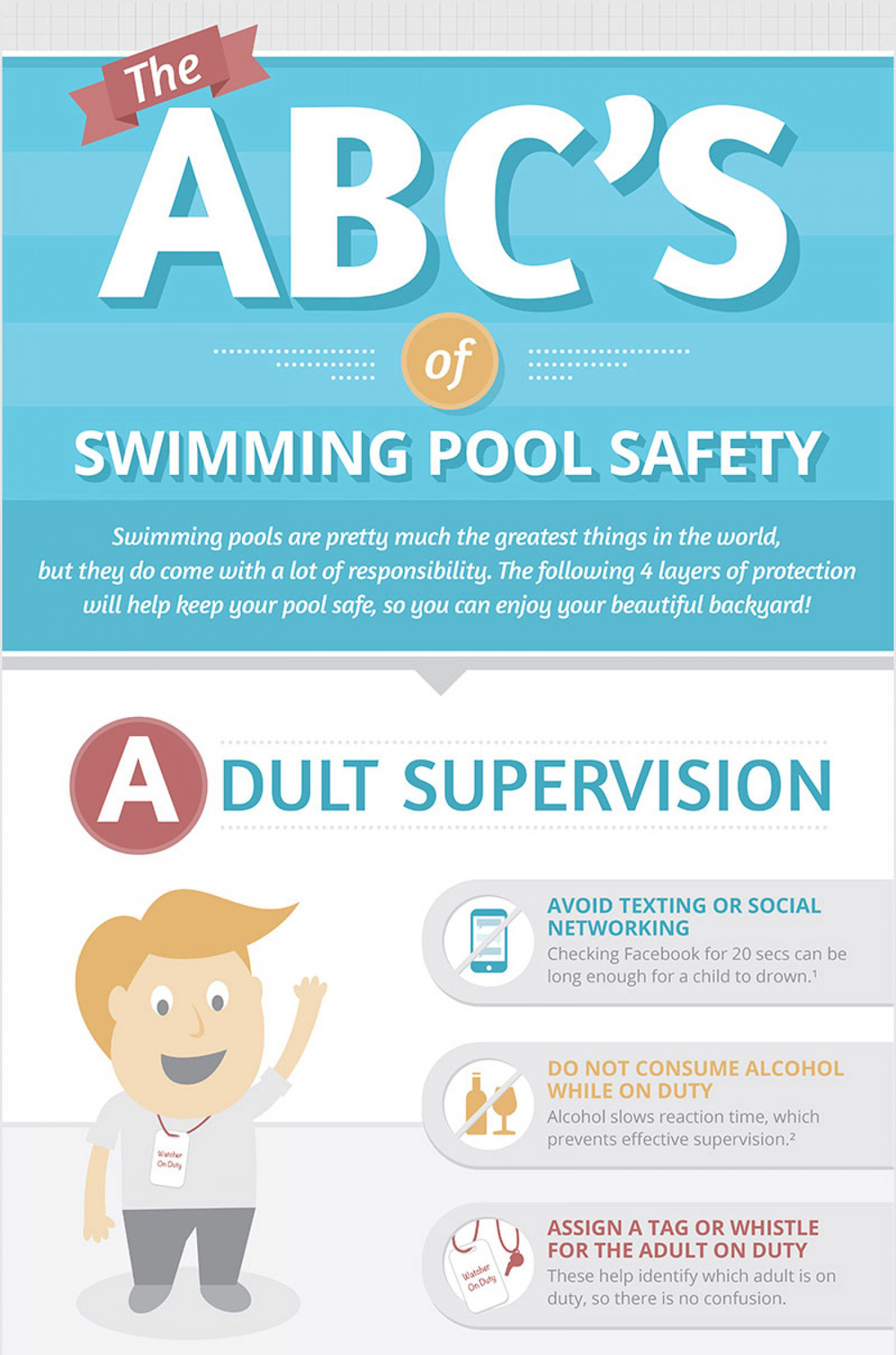 The abc 39 s of swimming pool safety adi pool spa - Commercial swimming pool safety equipment ...