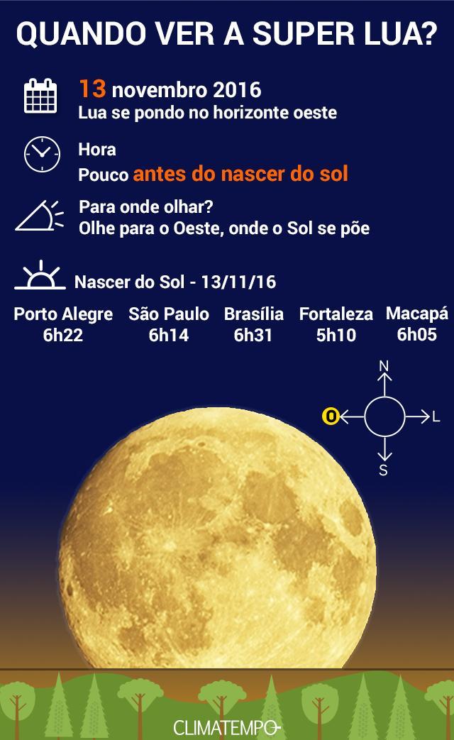 Imagem: climatempo.com.br