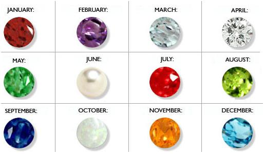 Birthstones — B D Washburn Jewelers