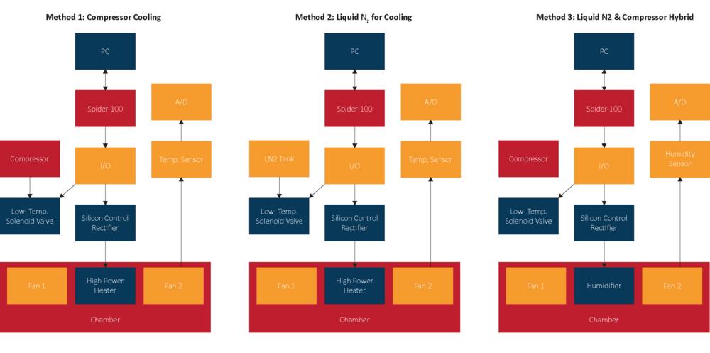 Cooling Diagram.png