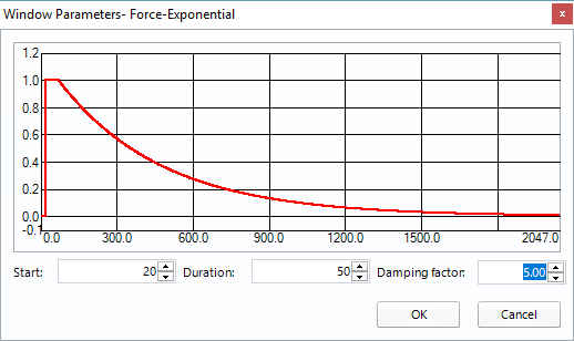 Force/Exponential window with setup hammers