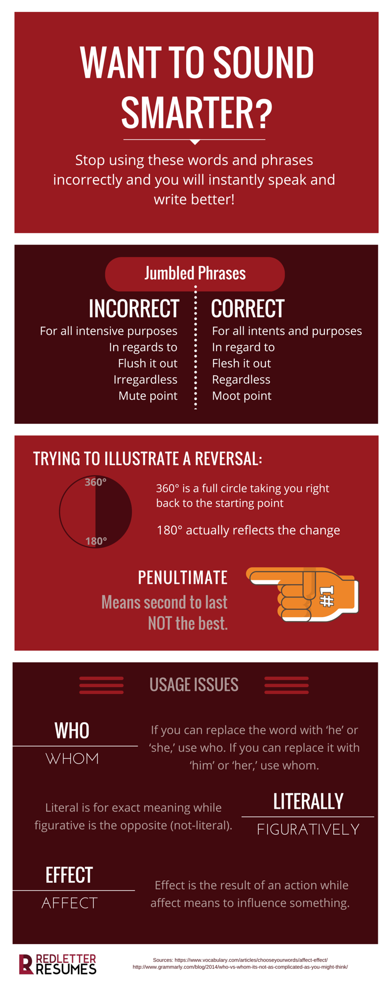 Want to Sound Smart? Stop using these 11 words/phrases incorrectly. // Grammar // Resume Help //  Red Letter Resumes