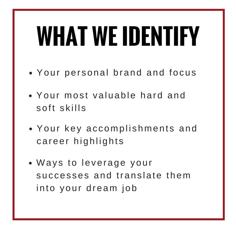 What we identify