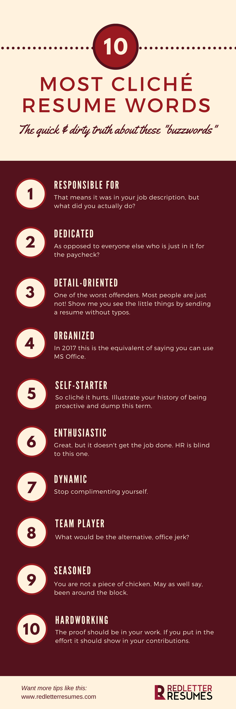 The Most Cliché Resume Phrases 2017 Infographic