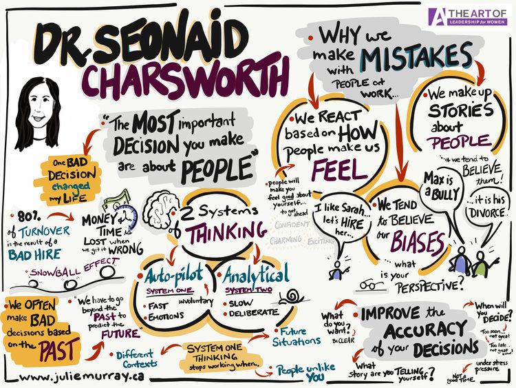 Dr.+Seonaid+Charsworth.jpeg